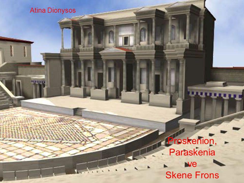 Proskenion, Paraskenia ve Skene Frons Atina Dionysos