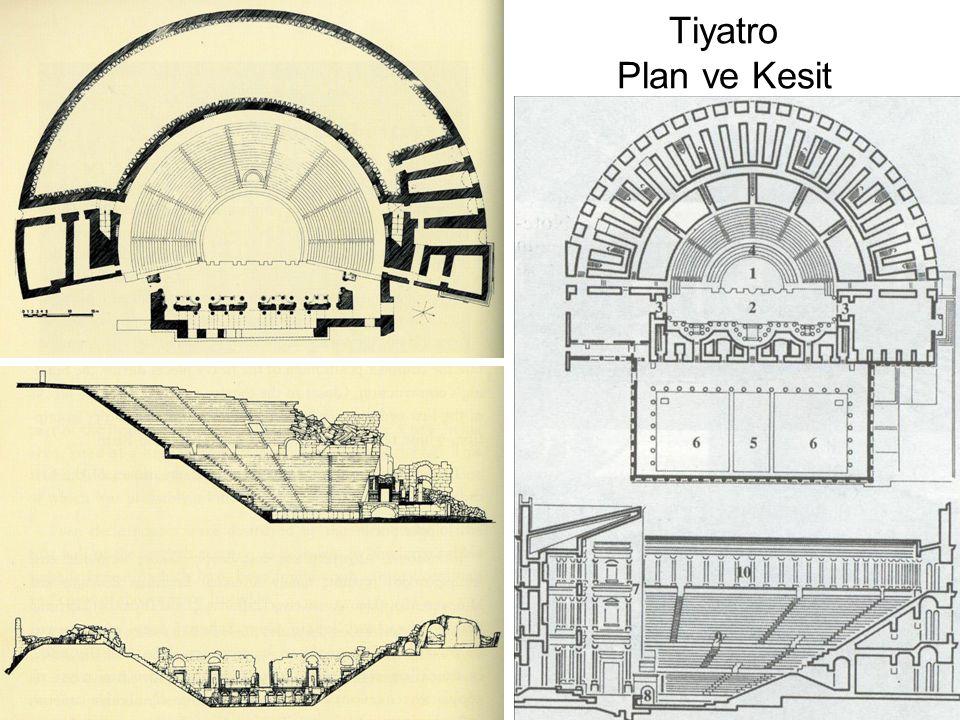 Tiyatro Plan ve Kesit