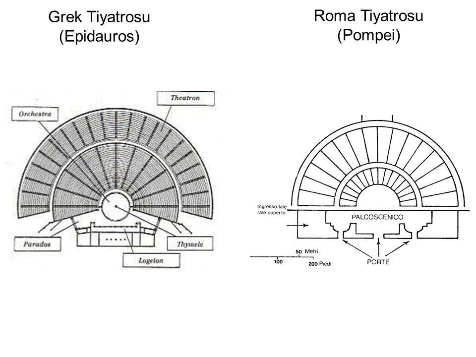 Grek Tiyatrosu (Epidauros) Roma Tiyatrosu (Pompei)