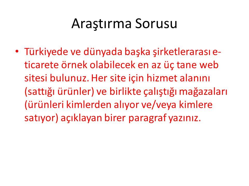 Araştırma Sorusu Türkiyede ve dünyada başka şirketlerarası e- ticarete örnek olabilecek en az üç tane web sitesi bulunuz. Her site için hizmet alanını