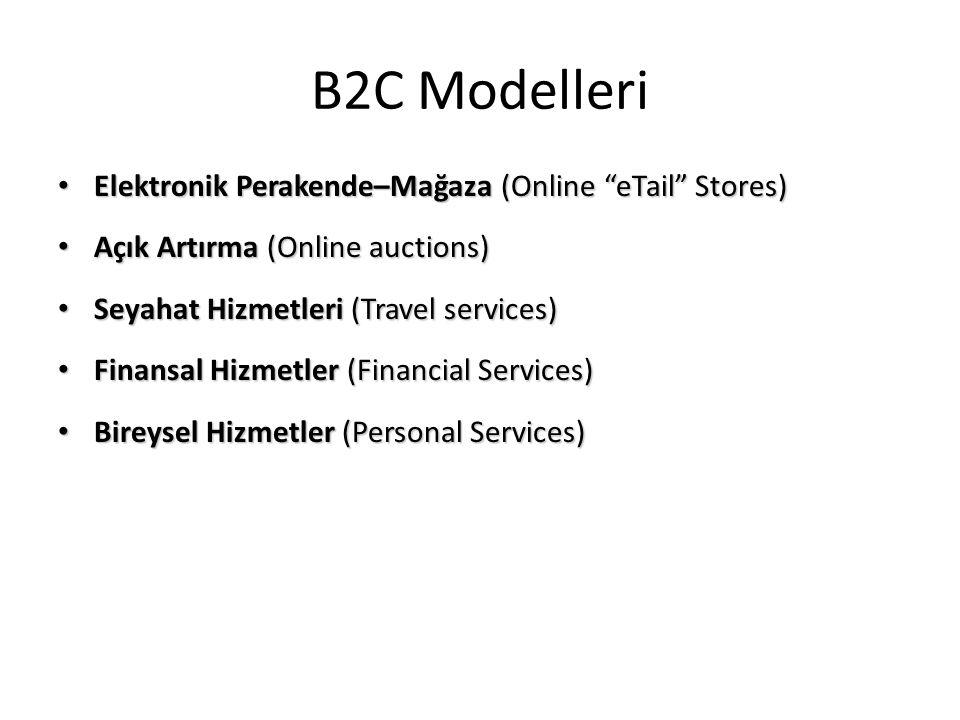 """B2C Modelleri Elektronik Perakende–Mağaza (Online """"eTail"""" Stores) Elektronik Perakende–Mağaza (Online """"eTail"""" Stores) Açık Artırma (Online auctions) A"""