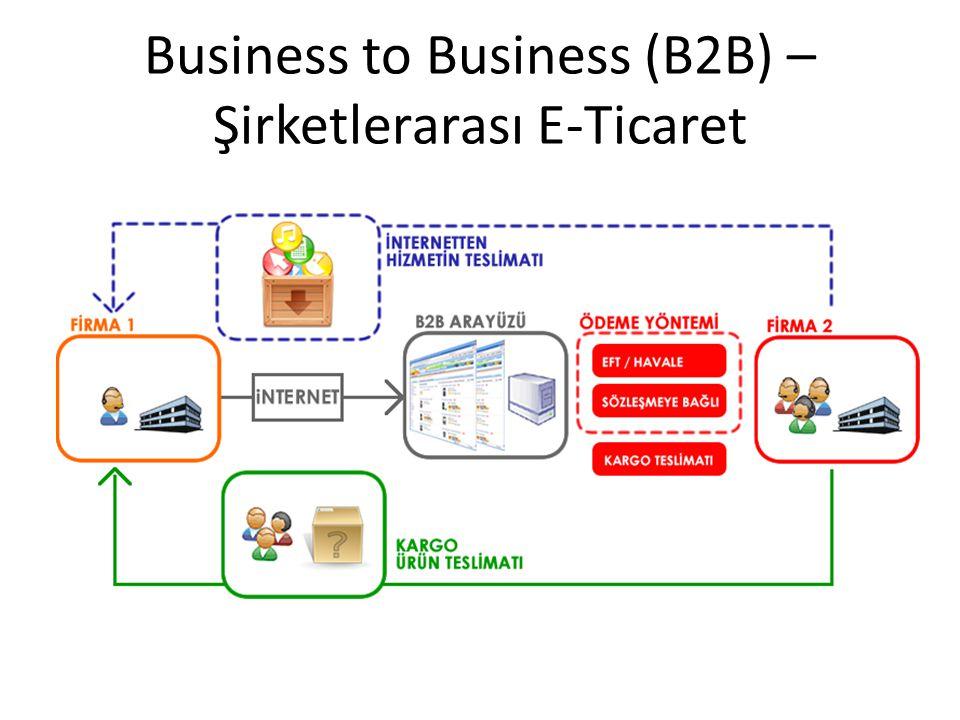 Business to Goverment (B2G) Şirket-Kamu İdaresi Arası E-Ticaret Kamu ile şirketler arasındaki lokal ağlar üzerinde yapılan ticaret, haberleşme ve diğer tüm etkinlikleri kapsamaktadır.