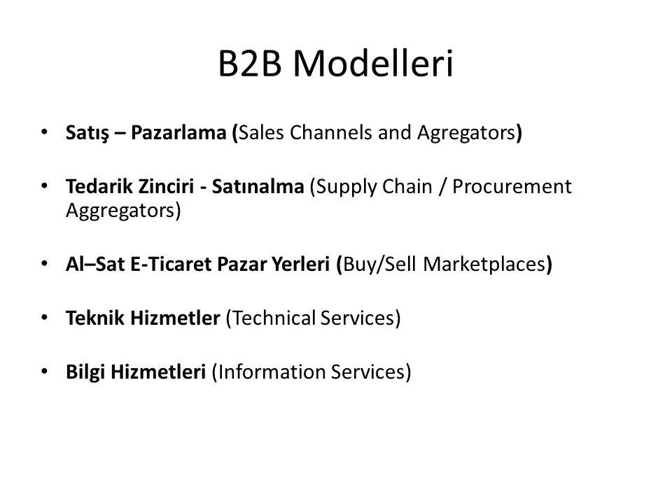 B2B Modelleri Satış – Pazarlama (Sales Channels and Agregators) Tedarik Zinciri - Satınalma (Supply Chain / Procurement Aggregators) Al–Sat E-Ticaret