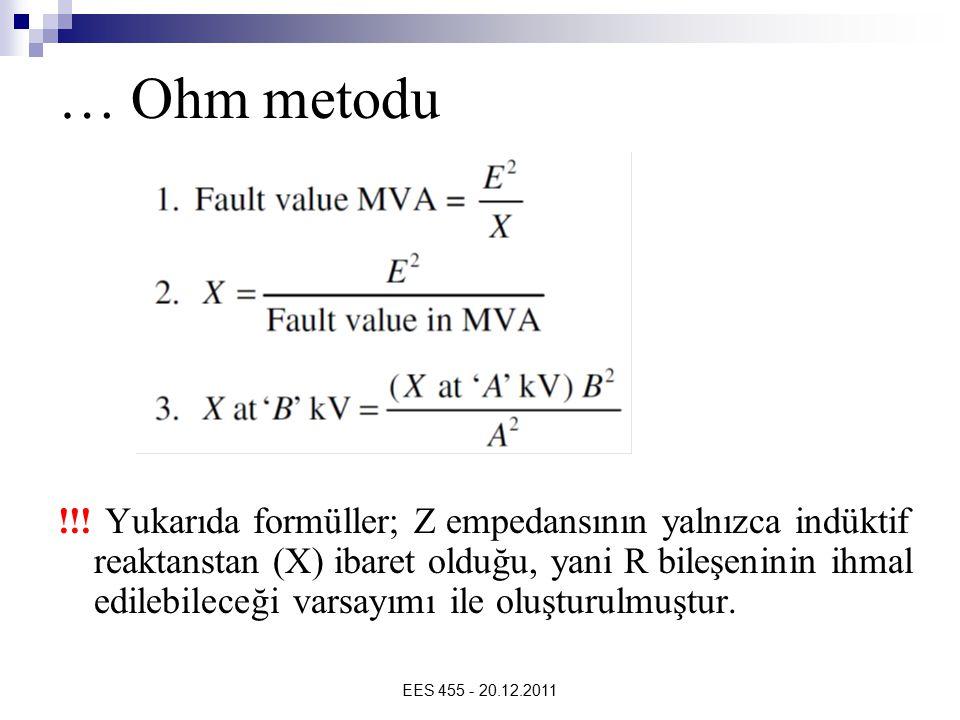 EES 455 - 20.12.2011 … Ohm metodu !!! Yukarıda formüller; Z empedansının yalnızca indüktif reaktanstan (X) ibaret olduğu, yani R bileşeninin ihmal edi