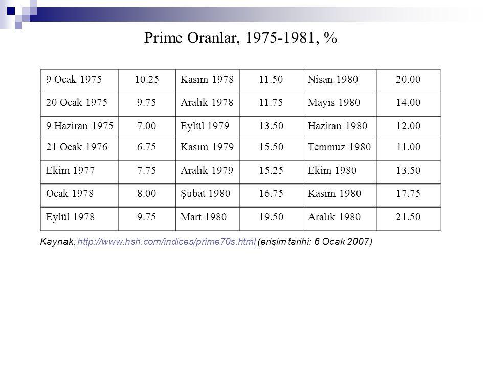 Prime Oranlar, 1975-1981, % 9 Ocak 197510.25Kasım 197811.50Nisan 198020.00 20 Ocak 19759.75Aralık 197811.75Mayıs 198014.00 9 Haziran 19757.00Eylül 197