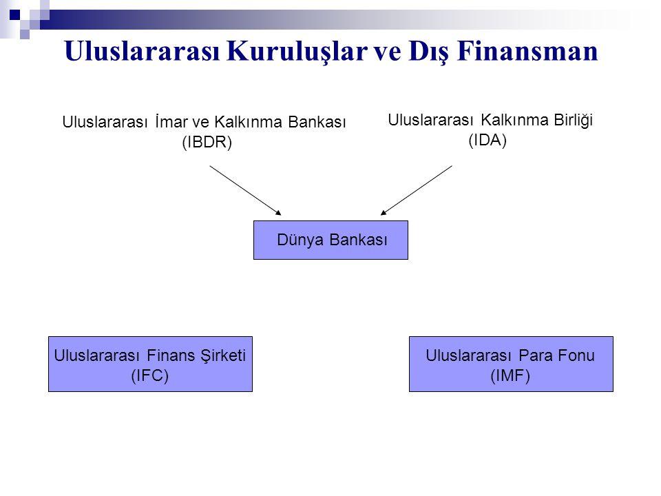 Uluslararası Kuruluşlar ve Dış Finansman Uluslararası İmar ve Kalkınma Bankası (IBDR) Uluslararası Kalkınma Birliği (IDA) Dünya Bankası Uluslararası F