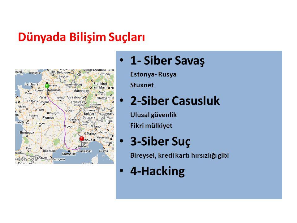Dünyada Bilişim Suçları 1- Siber Savaş Estonya- Rusya Stuxnet 2-Siber Casusluk Ulusal güvenlik Fikri mülkiyet 3-Siber Suç Bireysel, kredi kartı hırsız
