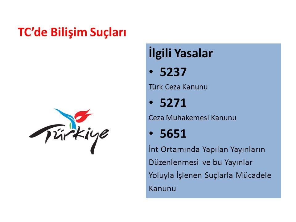 TC'de Bilişim Suçları İlgili Yasalar 5237 Türk Ceza Kanunu 5271 Ceza Muhakemesi Kanunu 5651 İnt Ortamında Yapılan Yayınların Düzenlenmesi ve bu Yayınl