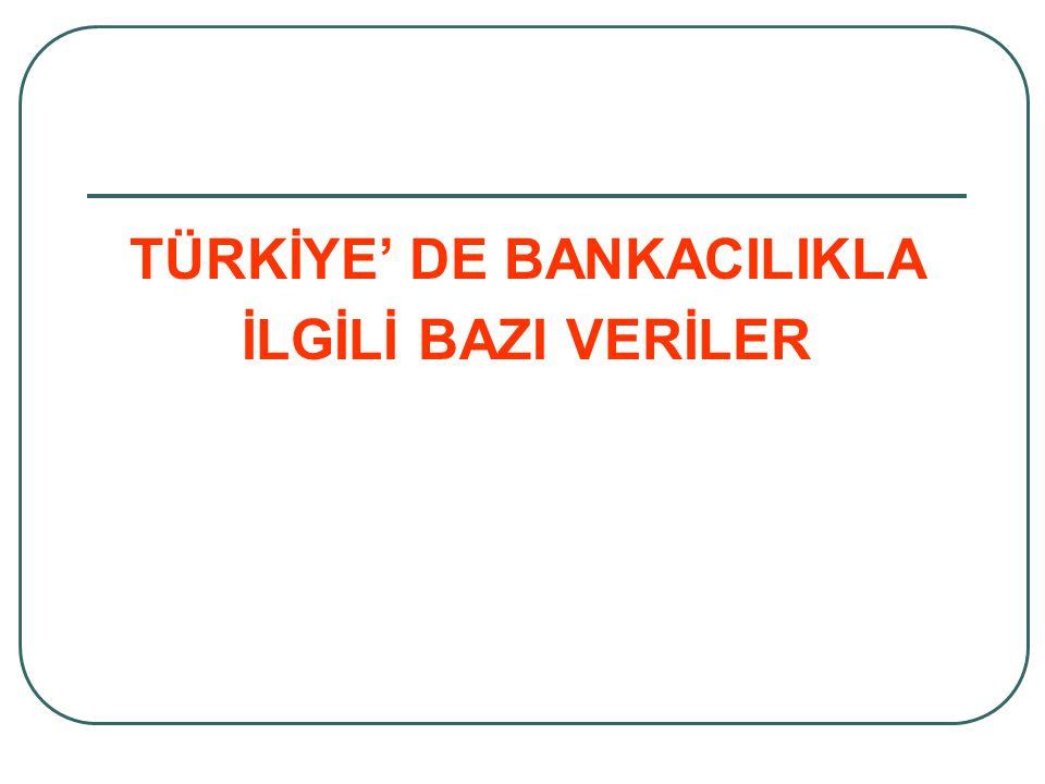 TÜRKİYE' DE BANKACILIKLA İLGİLİ BAZI VERİLER