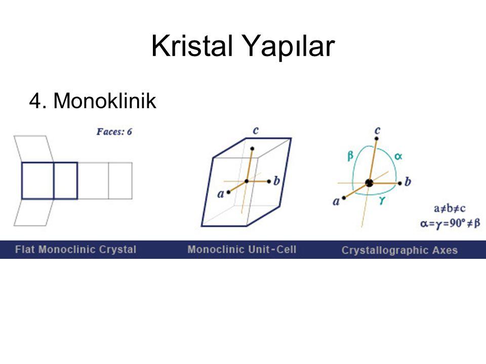 4. Monoklinik Kristal Yapılar