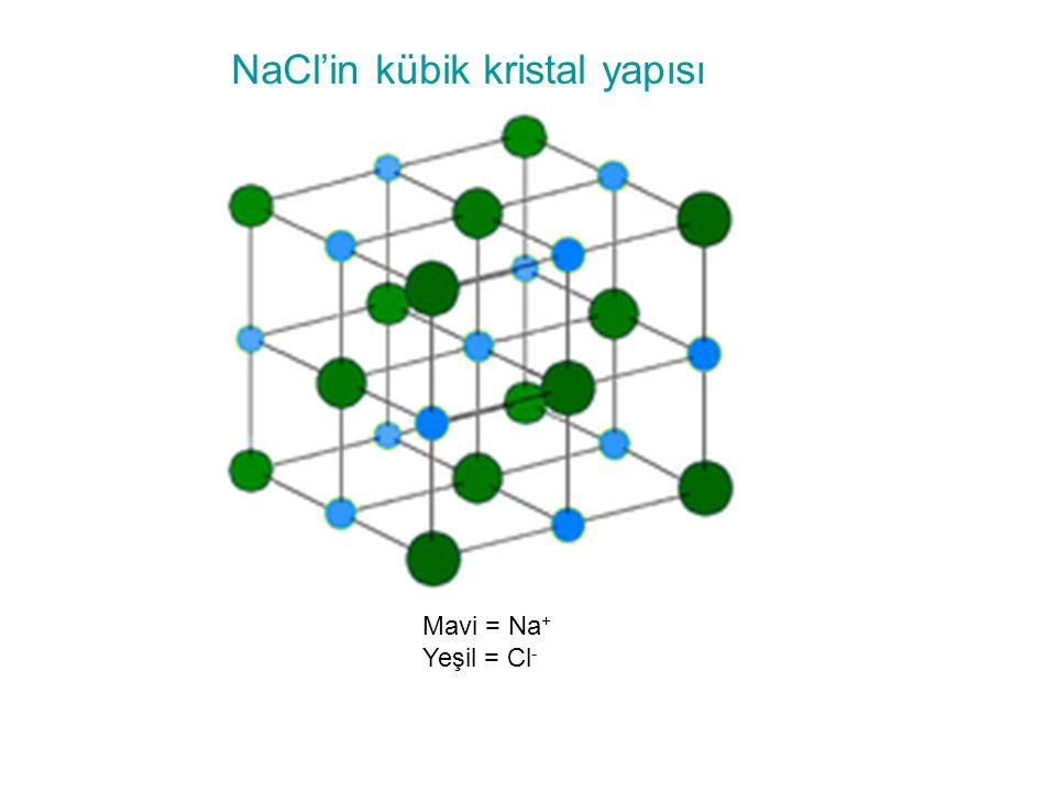 Mavi = Na + Yeşil = Cl - NaCl'in kübik kristal yapısı