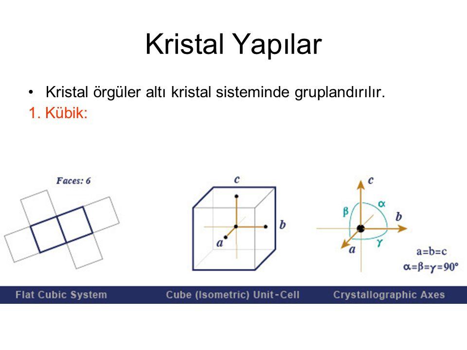 Kristal Yapılar Kristal örgüler altı kristal sisteminde gruplandırılır. 1. Kübik:
