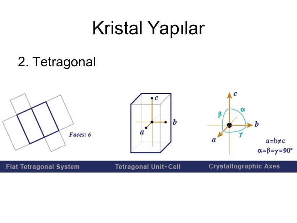3. Ortorombik Kristal Yapılar