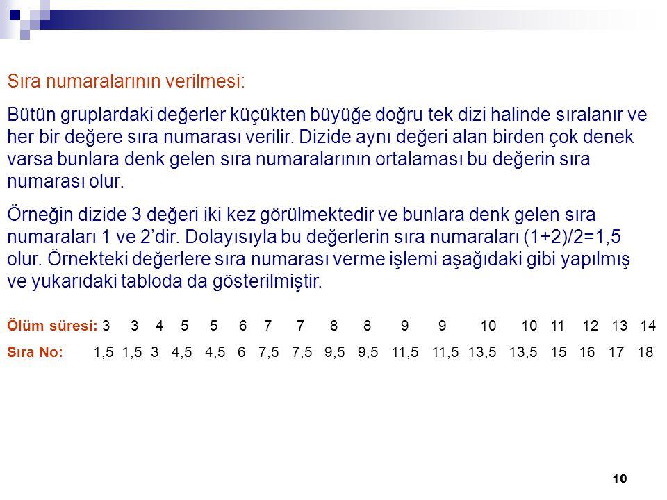 10 Sıra numaralarının verilmesi: Bütün gruplardaki değerler küçükten büyüğe doğru tek dizi halinde sıralanır ve her bir değere sıra numarası verilir.