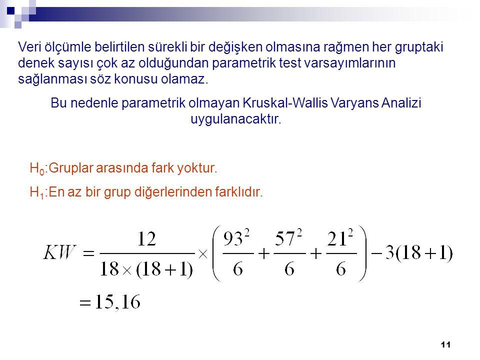 11 Veri ölçümle belirtilen sürekli bir değişken olmasına rağmen her gruptaki denek sayısı çok az olduğundan parametrik test varsayımlarının sağlanması