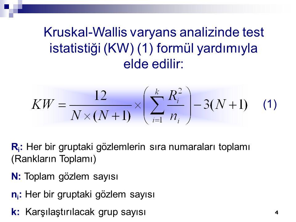 4 Kruskal-Wallis varyans analizinde test istatistiği (KW) (1) formül yardımıyla elde edilir: R i : Her bir gruptaki gözlemlerin sıra numaraları toplam