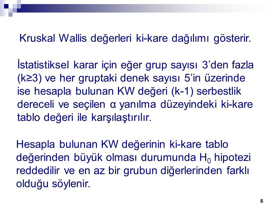 5 Kruskal Wallis değerleri ki-kare dağılımı gösterir. İstatistiksel karar için eğer grup sayısı 3'den fazla (k≥3) ve her gruptaki denek sayısı 5'in üz