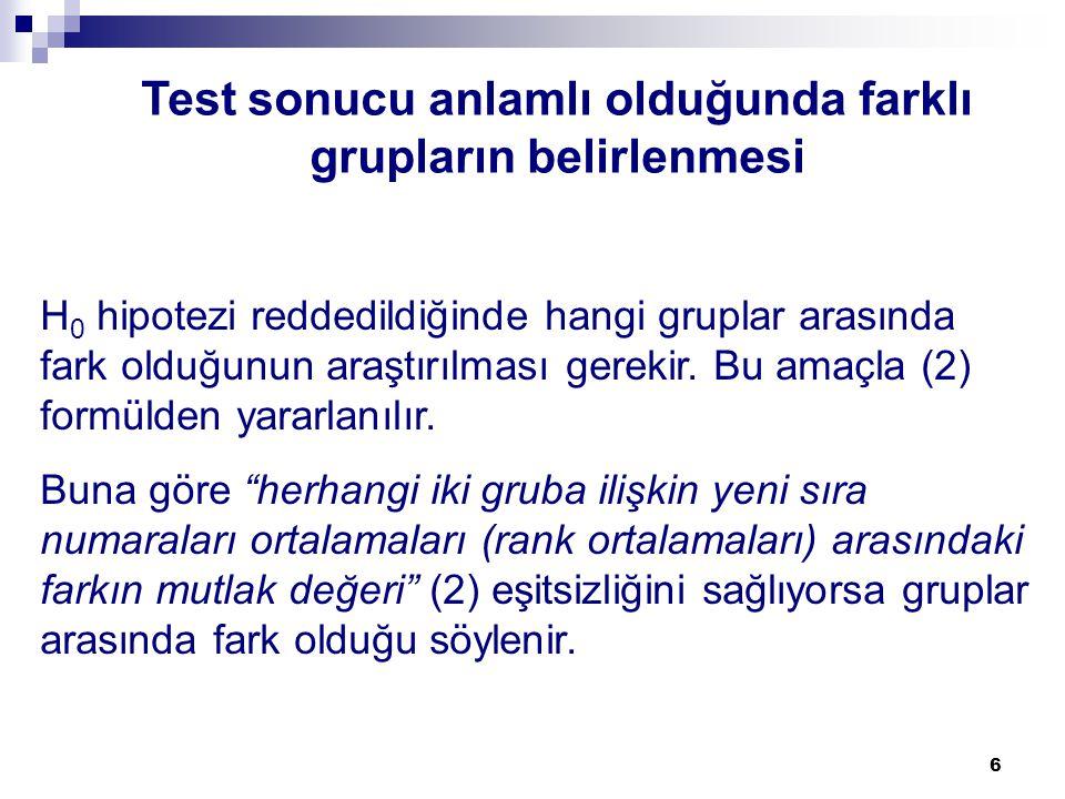 6 Test sonucu anlamlı olduğunda farklı grupların belirlenmesi H 0 hipotezi reddedildiğinde hangi gruplar arasında fark olduğunun araştırılması gerekir