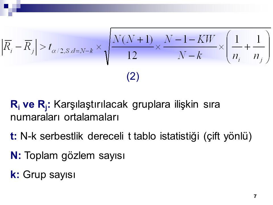 7 (2) R i ve R j : Karşılaştırılacak gruplara ilişkin sıra numaraları ortalamaları t: N-k serbestlik dereceli t tablo istatistiği (çift yönlü) N: Topl