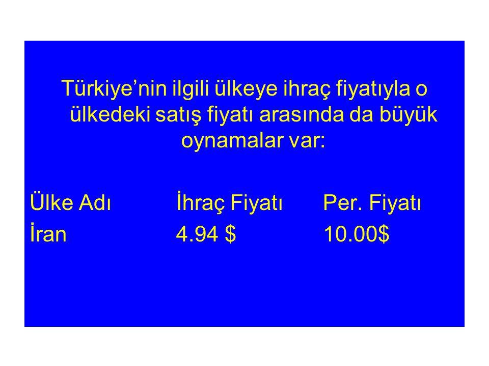 Türkiye'nin ilgili ülkeye ihraç fiyatıyla o ülkedeki satış fiyatı arasında da büyük oynamalar var: Ülke Adıİhraç FiyatıPer.