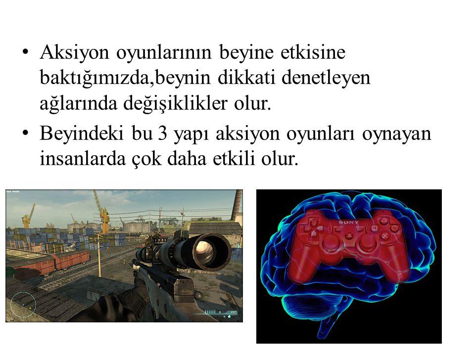Aksiyon oyunlarının beyine etkisine baktığımızda,beynin dikkati denetleyen ağlarında değişiklikler olur. Beyindeki bu 3 yapı aksiyon oyunları oynayan