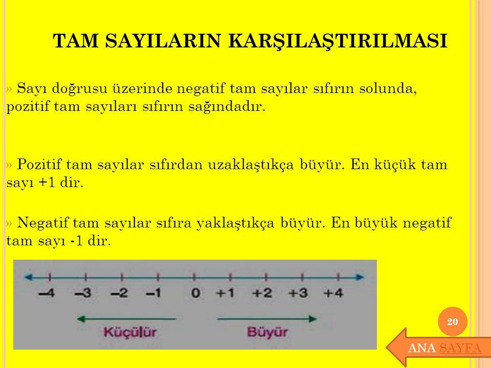 TAM SAYILARIN KARŞILAŞTIRILMASI » Sayı doğrusu üzerinde negatif tam sayılar sıfırın solunda, pozitif tam sayıları sıfırın sağındadır. » Pozitif tam sa