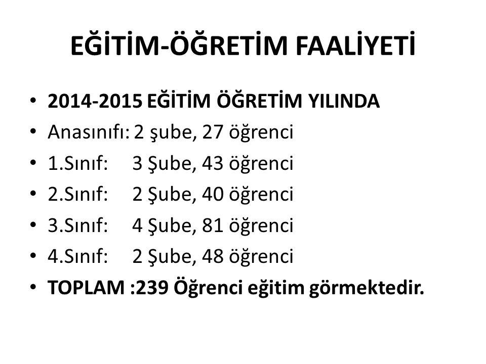 EĞİTİM-ÖĞRETİM FAALİYETİ 2014-2015 EĞİTİM ÖĞRETİM YILINDA Anasınıfı: 2 şube, 27 öğrenci 1.Sınıf: 3 Şube, 43 öğrenci 2.Sınıf: 2 Şube, 40 öğrenci 3.Sınıf: 4 Şube, 81 öğrenci 4.Sınıf: 2 Şube, 48 öğrenci TOPLAM :239 Öğrenci eğitim görmektedir.