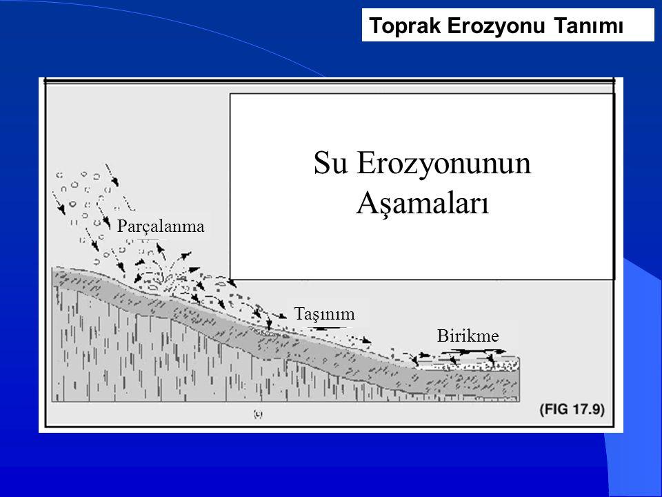 Sonuç olarak, erozyonun şiddeti, parçalanma ile ortaya çıkan toprak miktarına ve erozyon etmenlerinin taşıma kapasitesine (gücüne) bağlı olarak değişiklik gösterir.