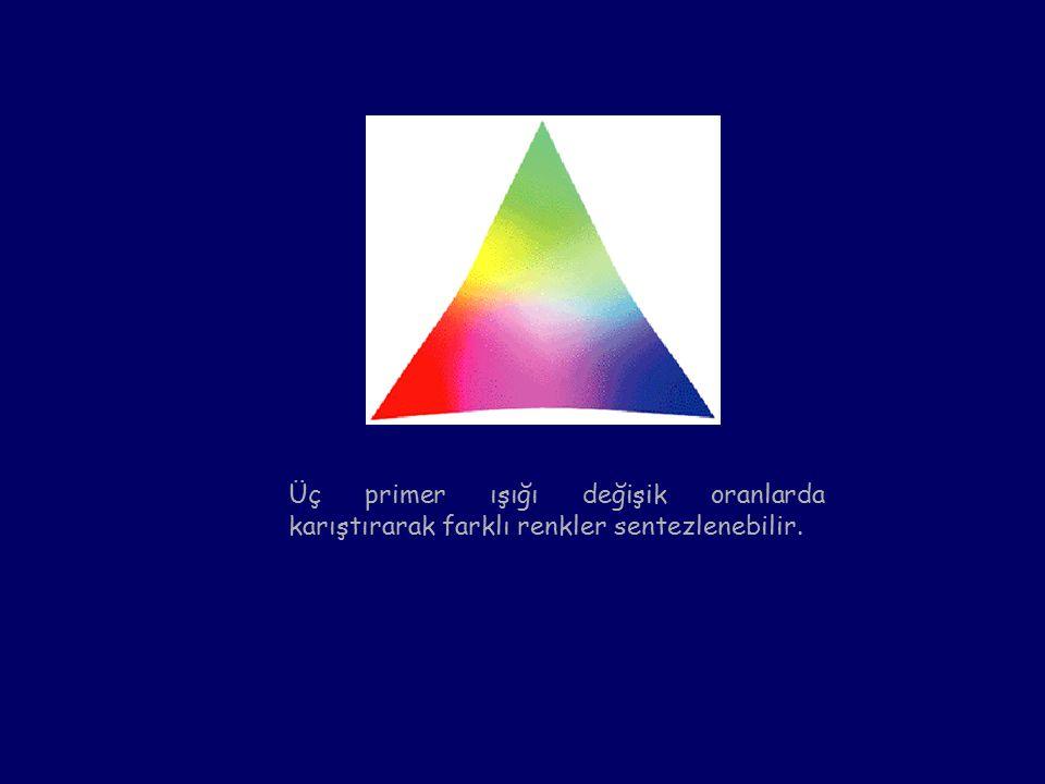 Üç primer ışığı değişik oranlarda karıştırarak farklı renkler sentezlenebilir.