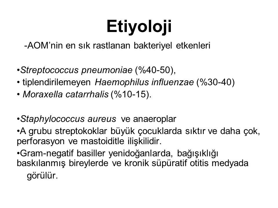 Etiyoloji -AOM'nin en sık rastlanan bakteriyel etkenleri Streptococcus pneumoniae (%40-50), tiplendirilemeyen Haemophilus influenzae (%30-40) Moraxell