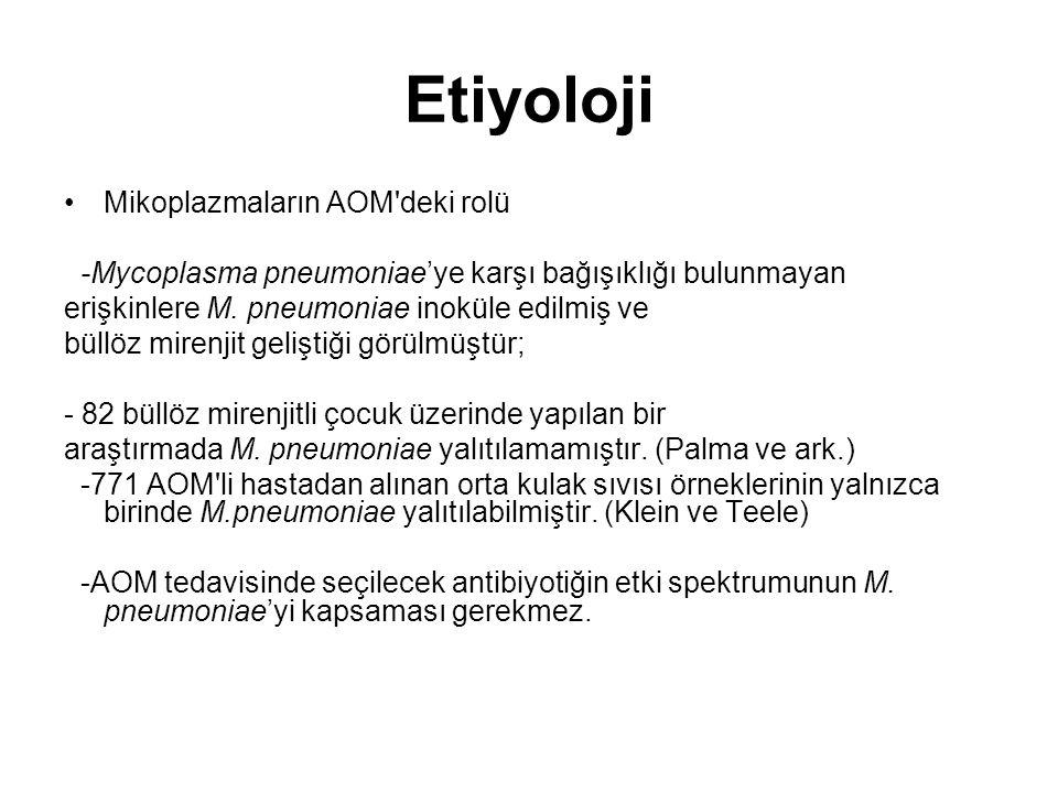 Etiyoloji Mikoplazmaların AOM'deki rolü -Mycoplasma pneumoniae'ye karşı bağışıklığı bulunmayan erişkinlere M. pneumoniae inoküle edilmiş ve büllöz mir