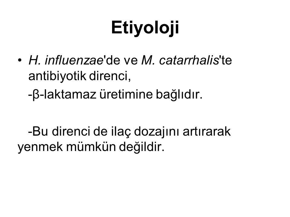 Etiyoloji H. influenzae'de ve M. catarrhalis'te antibiyotik direnci, -β-laktamaz üretimine bağlıdır. -Bu direnci de ilaç dozajını artırarak yenmek müm