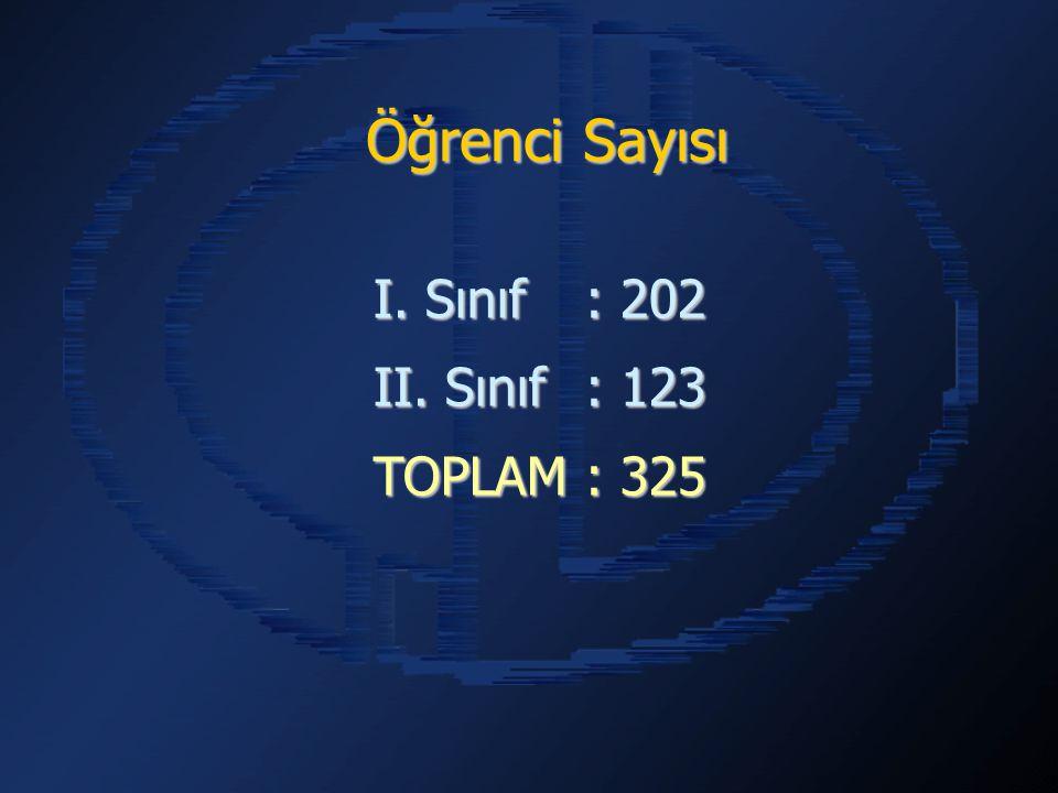 Öğrenci Sayısı I. Sınıf : 202 II. Sınıf: 123 TOPLAM: 325