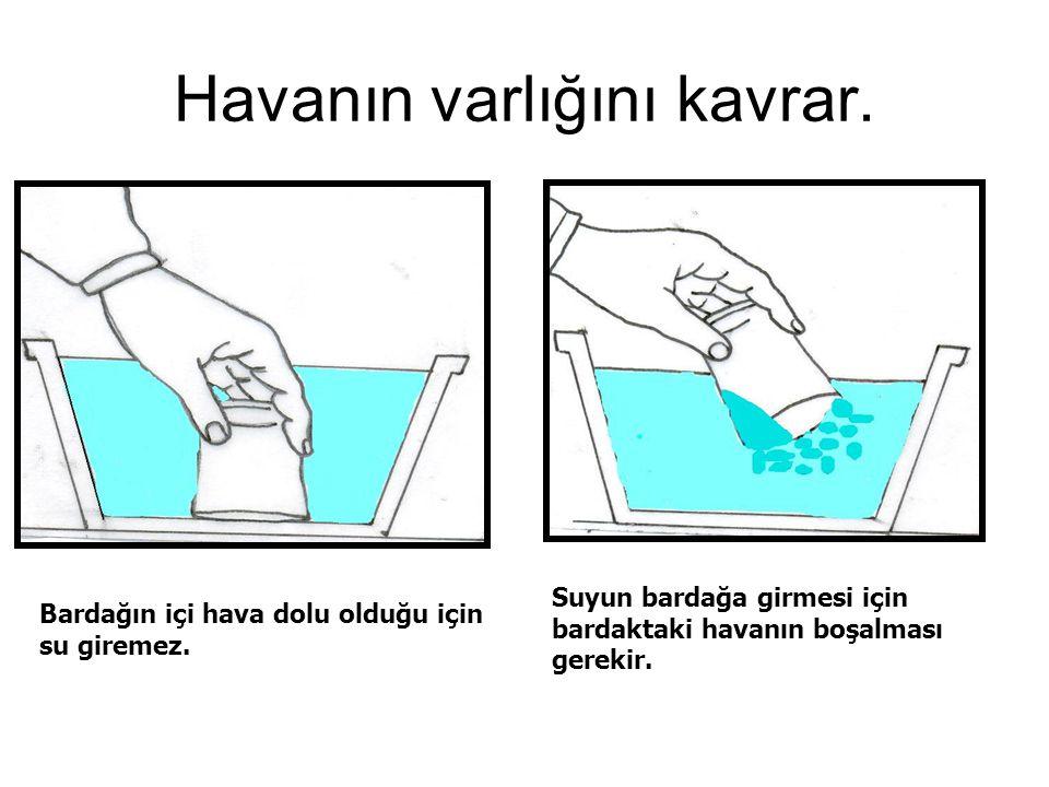 Havanın varlığını kavrar. Bardağın içi hava dolu olduğu için su giremez. Suyun bardağa girmesi için bardaktaki havanın boşalması gerekir.
