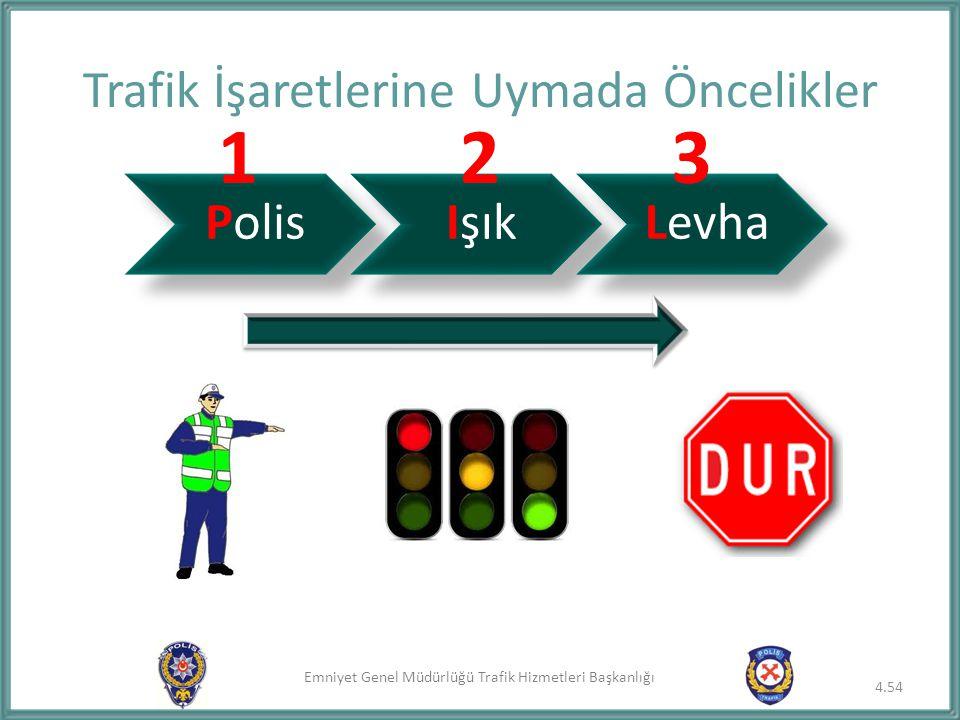 Emniyet Genel Müdürlüğü Trafik Hizmetleri Başkanlığı Trafik İşaretlerine Uymada Öncelikler PolisIşıkLevha 4.54 132