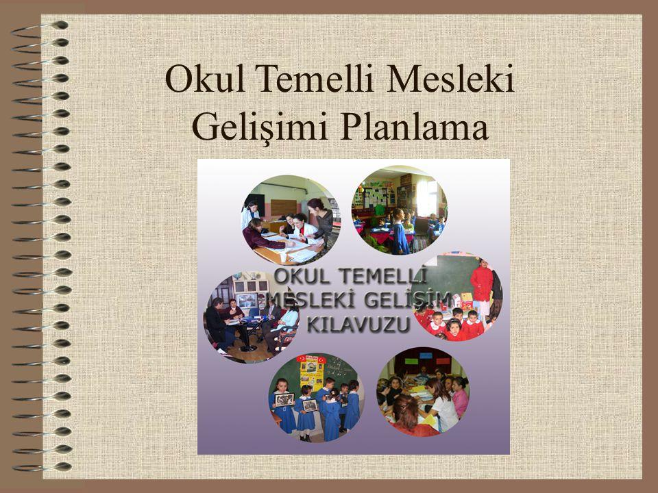 OTMG SÜRECİNİN DÖNGÜSÜ 1.Öğretmenlerin bireysel gelişim planlarının hazırlanması 2.