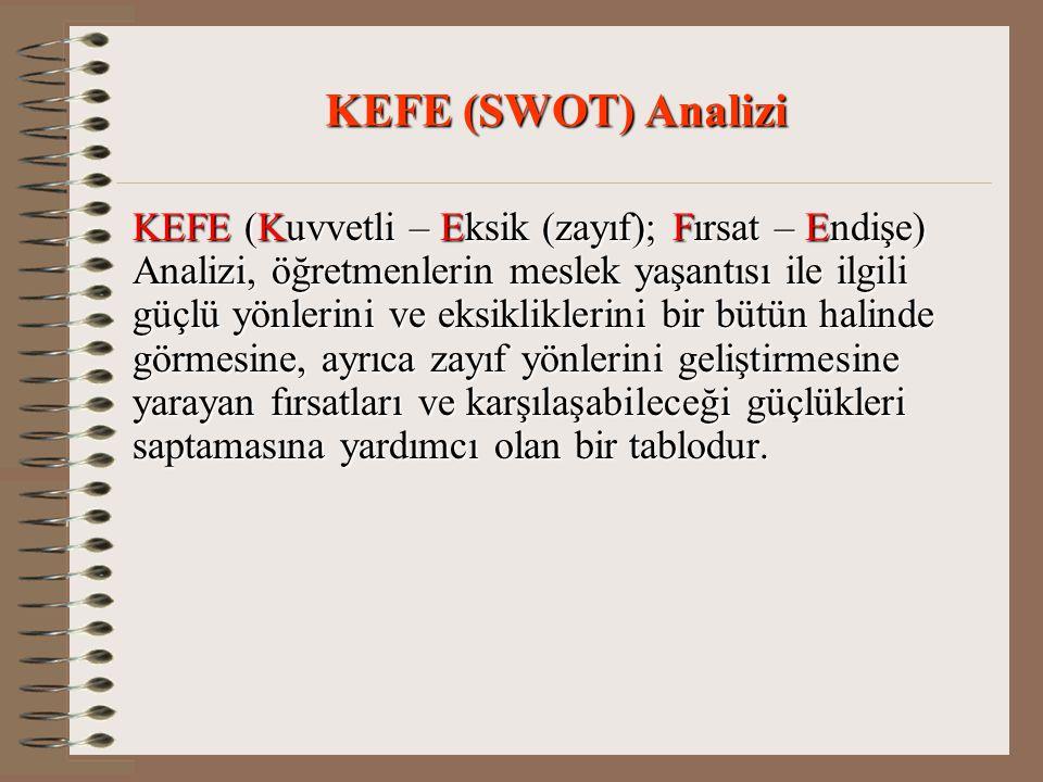 KEFE (SWOT) Analizi KEFE (Kuvvetli – Eksik (zayıf); Fırsat – Endişe) Analizi, öğretmenlerin meslek yaşantısı ile ilgili güçlü yönlerini ve eksiklikler