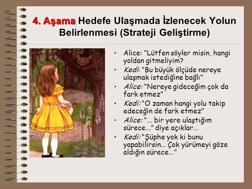 """4. Aşama Hedefe Ulaşmada İzlenecek Yolun Belirlenmesi (Strateji Geliştirme) Alice: """"Lütfen söyler misin, hangi yoldan gitmeliyim? Kedi: """"Bu büyük ölçü"""