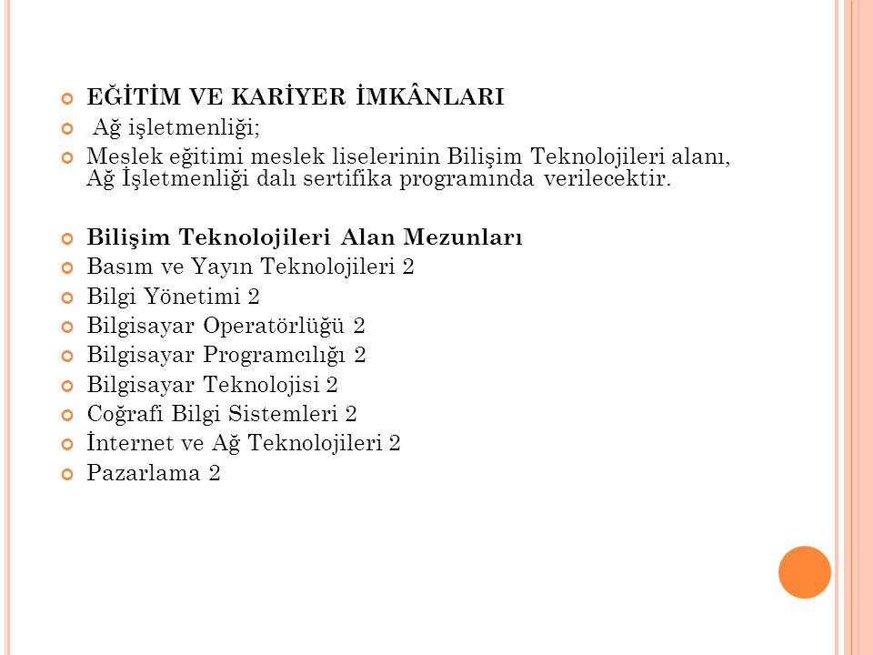 Bilgisayar Teknolojisi ve Bilişim Sistemleri (YO) 4 YGS- 1 Bilişim Sistemleri ve Teknolojileri (Yüksekokul) 4 YGS- 1 İşletme Bilgi Yönetimi (Yüksekokul) 4 YGS-6 Yönetim Bilişim Sistemleri (Yüksekokul) 4 YGS-6 Bilgisayar ve Öğretim Teknolojileri Öğretmenliği 4 YGS-1 Bilgisayar Mühendisliği (M.T.O.K.) 4 MF-4 Elektrik-Elektronik Mühendisliği (M.T.O.K.) 4 MF-4 Yazılım Mühendisliği (M.T.O.K.) 4 MF-4 Biyomedikal(Tıbbi cihaz - Yapay Organ ) Mühendisliği (M.T.O.K.) 4 MF-4 yıllık bölümlere girebilir.