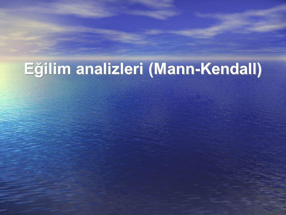 Eğilim analizleri (Mann-Kendall)