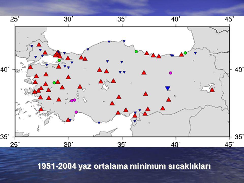 1951-2004 yaz ortalama minimum sıcaklıkları