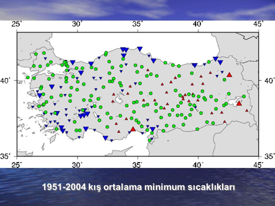 1951-2004 kış ortalama minimum sıcaklıkları
