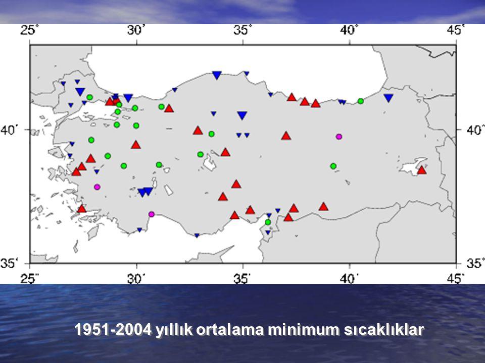 1951-2004 yıllık ortalama minimum sıcaklıklar