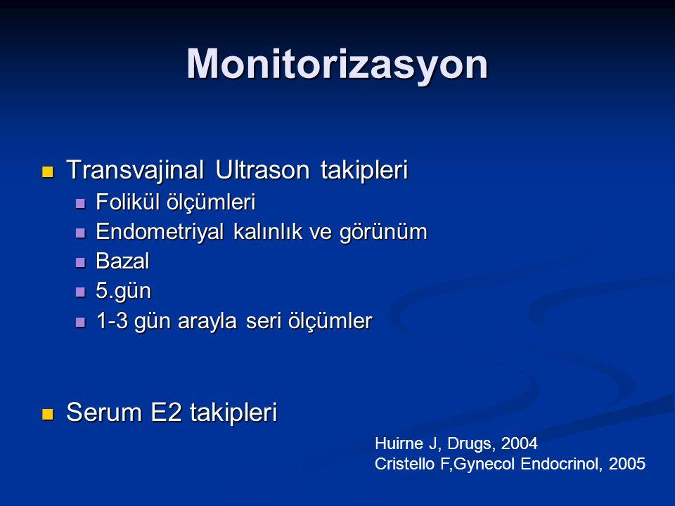 Monitorizasyon Transvajinal Ultrason takipleri Transvajinal Ultrason takipleri Folikül ölçümleri Folikül ölçümleri Endometriyal kalınlık ve görünüm En