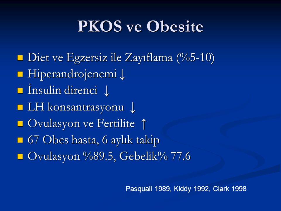 PKOS ve Obesite Diet ve Egzersiz ile Zayıflama (%5-10) Diet ve Egzersiz ile Zayıflama (%5-10) Hiperandrojenemi ↓ Hiperandrojenemi ↓ İnsulin direnci ↓