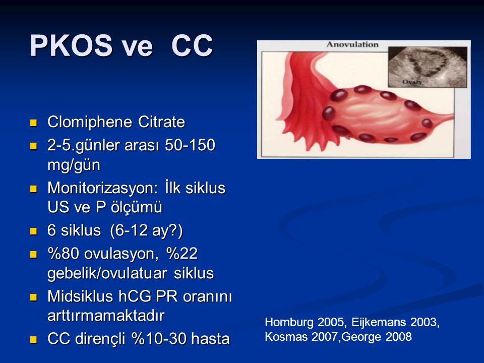 PKOS ve CC Clomiphene Citrate Clomiphene Citrate 2-5.günler arası 50-150 mg/gün 2-5.günler arası 50-150 mg/gün Monitorizasyon: İlk siklus US ve P ölçü