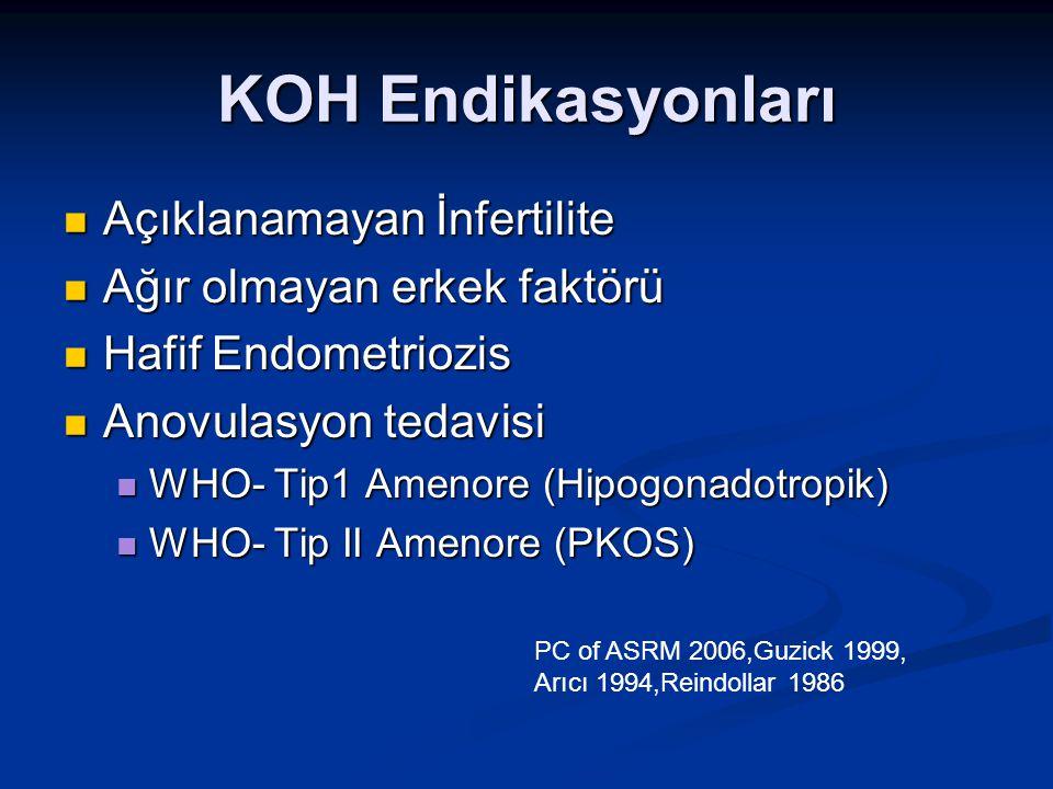 KOH Endikasyonları Açıklanamayan İnfertilite Açıklanamayan İnfertilite Ağır olmayan erkek faktörü Ağır olmayan erkek faktörü Hafif Endometriozis Hafif