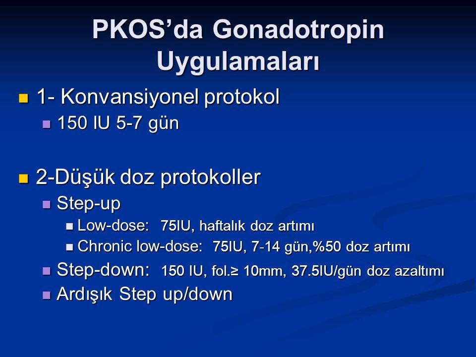 PKOS'da Gonadotropin Uygulamaları 1- Konvansiyonel protokol 1- Konvansiyonel protokol 150 IU 5-7 gün 150 IU 5-7 gün 2-Düşük doz protokoller 2-Düşük do