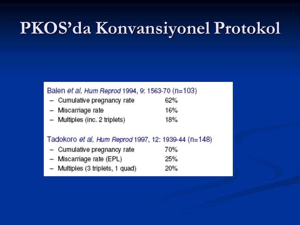 PKOS'da Konvansiyonel Protokol