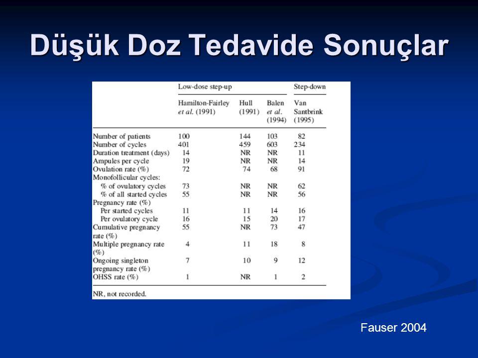 Düşük Doz Tedavide Sonuçlar Fauser 2004